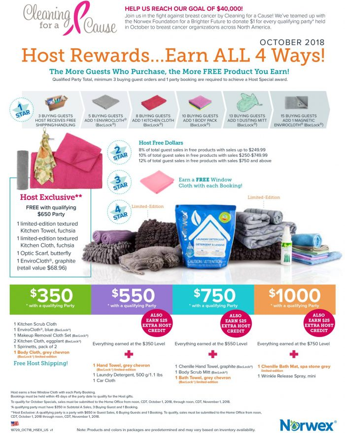 Norwex Oct 2018 Host Specials