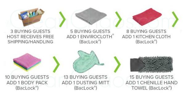 Host rewards buying guests